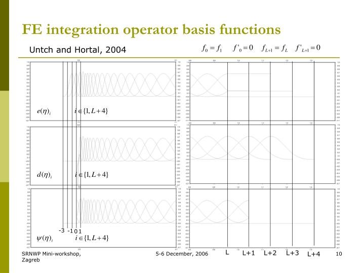 FE integration operator basis functions