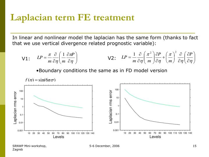 Laplacian term FE treatment