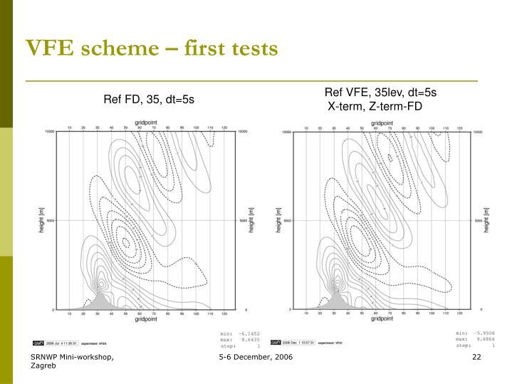 VFE scheme – first tests