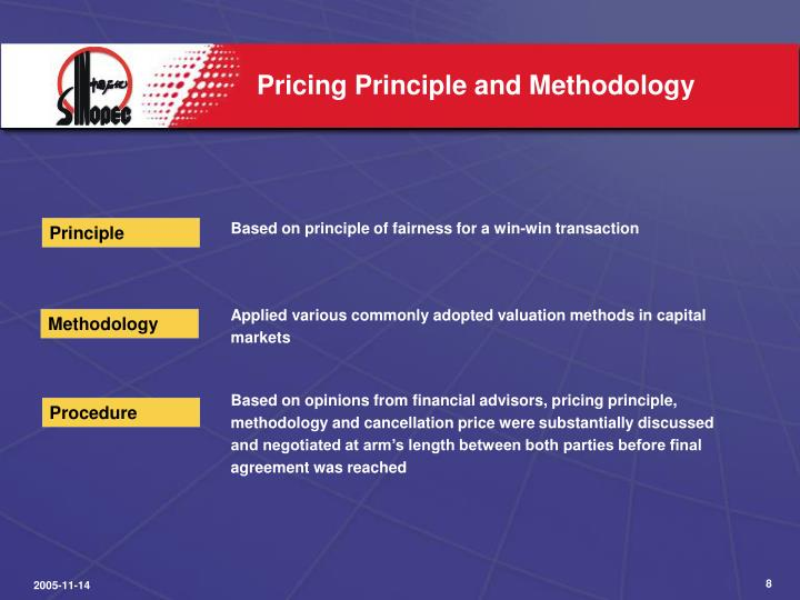 Pricing Principle and Methodology