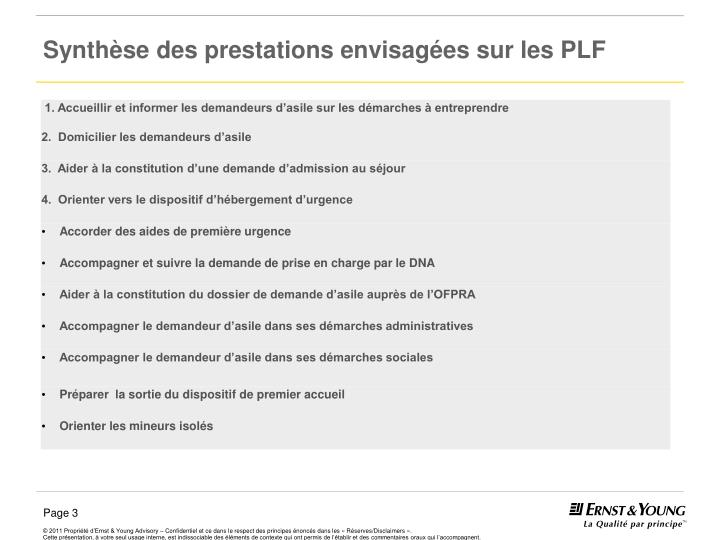 Ppt ofii office fran ais de l immigration et de l - L office francais de l immigration et de l integration ...