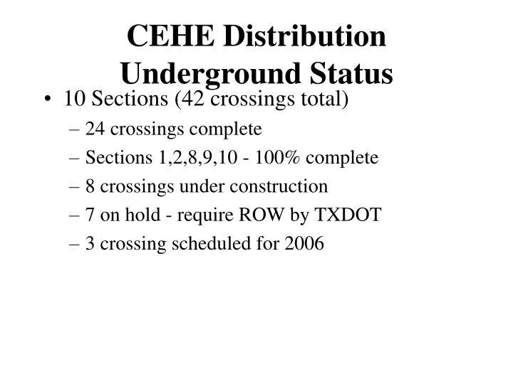 CEHE Distribution Underground Status