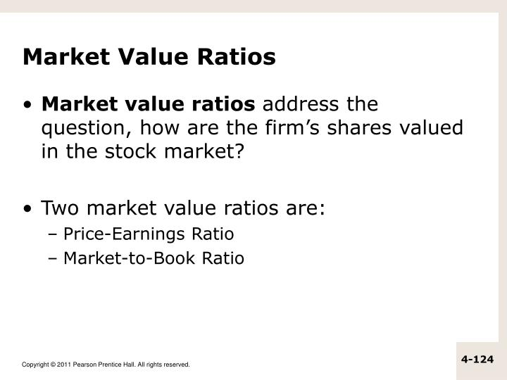 Market Value Ratios