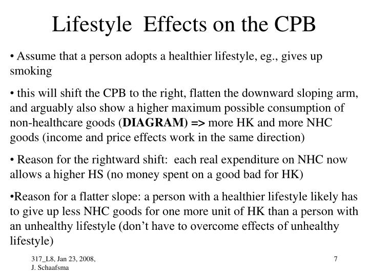 Lifestyle  Effects on the CPB