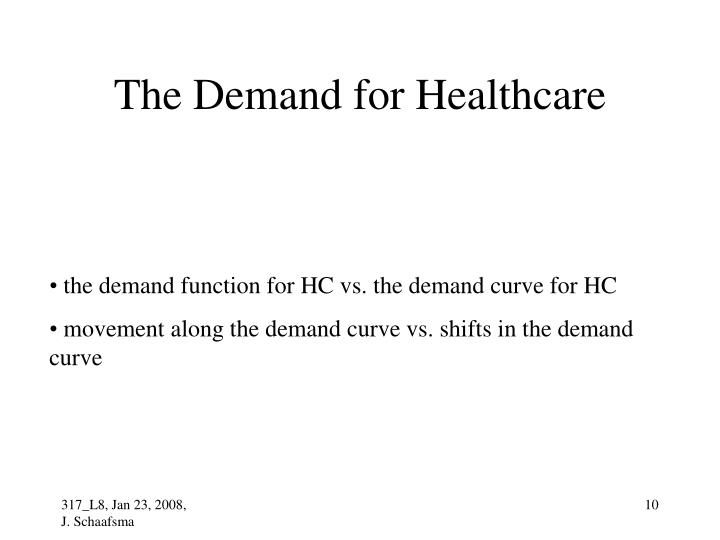 The Demand for Healthcare