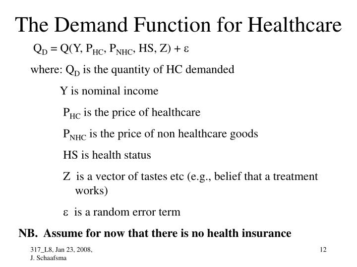 The Demand Function for Healthcare