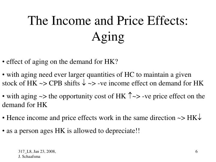 The Income and Price Effects: Aging