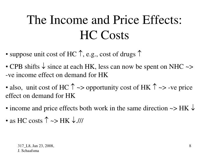 The Income and Price Effects: HC Costs
