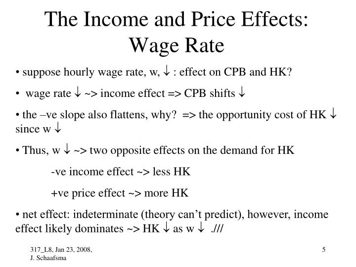 The Income and Price Effects: Wage Rate