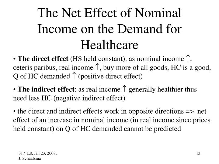 The Net Effect of Nominal Income on the Demand for Healthcare