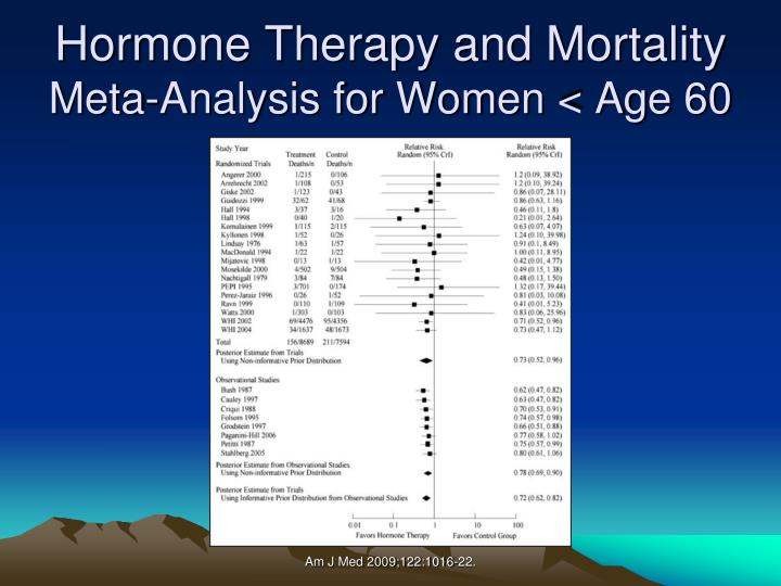 Hormone Therapy and Mortality