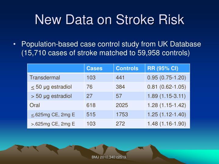 New Data on Stroke Risk