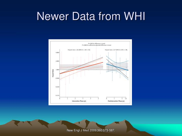 Newer Data from WHI