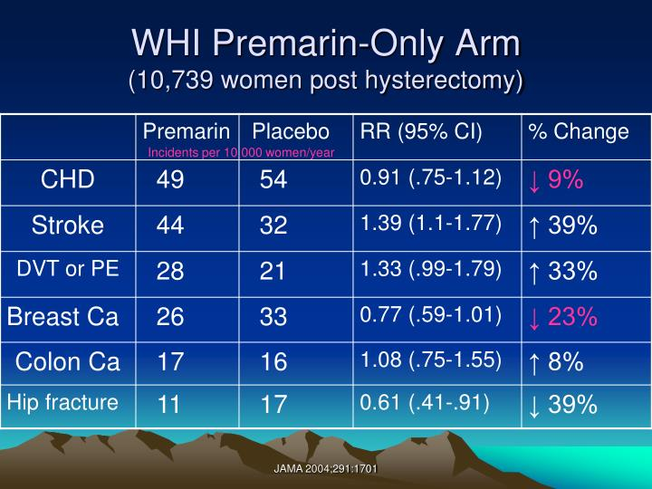 WHI Premarin-Only Arm