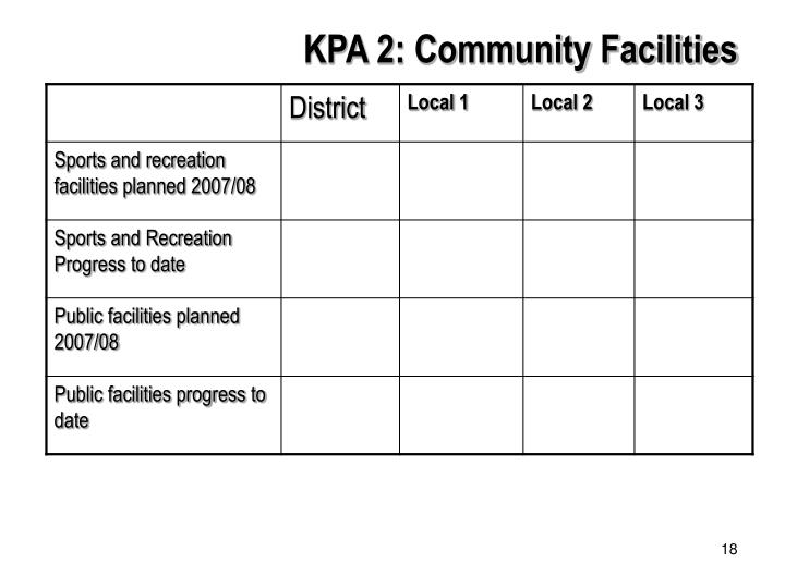 KPA 2: Community Facilities