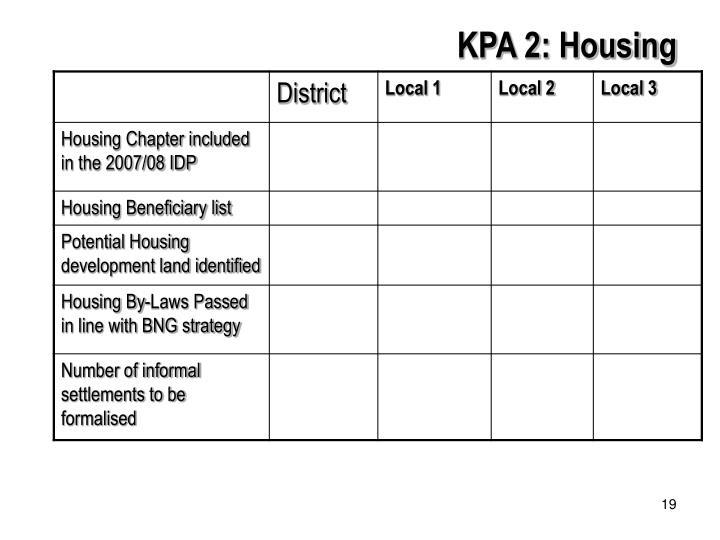 KPA 2: Housing