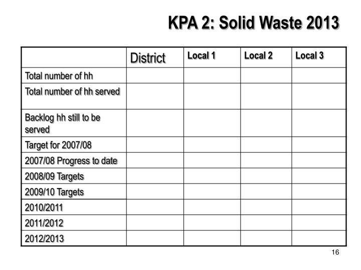 KPA 2: Solid Waste 2013