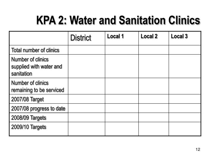 KPA 2: Water and Sanitation Clinics
