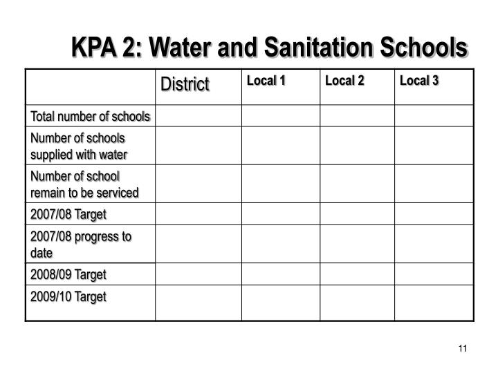 KPA 2: Water and Sanitation Schools