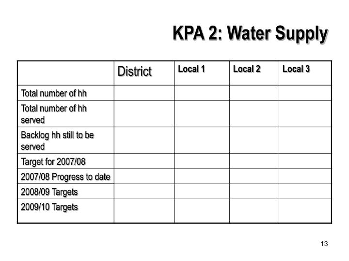 KPA 2: Water Supply