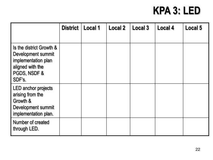 KPA 3: LED