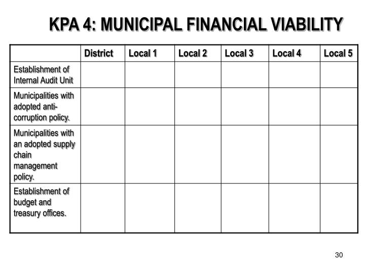 KPA 4: MUNICIPAL FINANCIAL VIABILITY