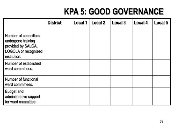 KPA 5: GOOD GOVERNANCE