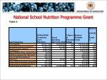 national school nutrition programme grant3