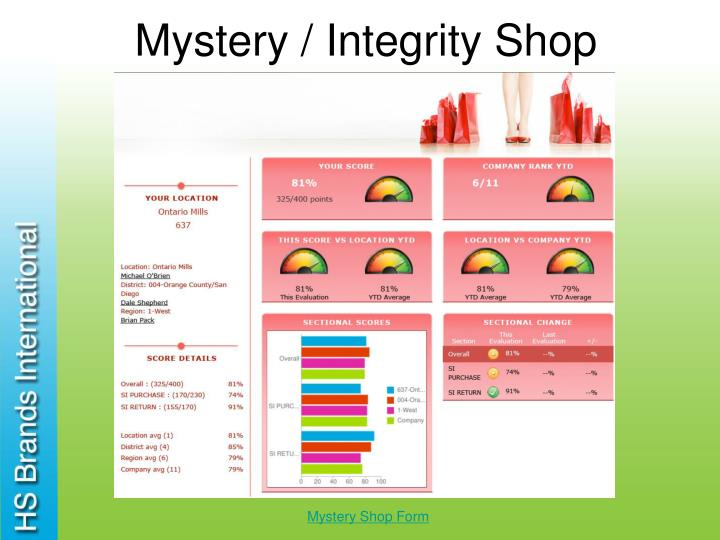 Mystery / Integrity Shop