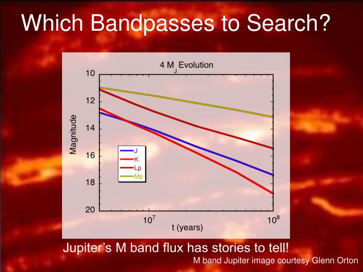 Which Bandpasses to Search?
