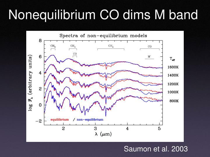 Nonequilibrium CO dims M band
