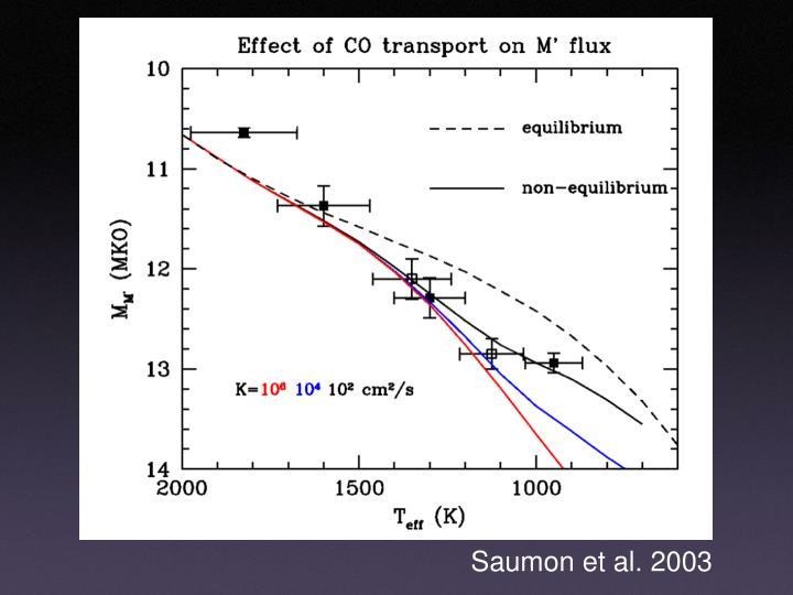 Saumon et al. 2003