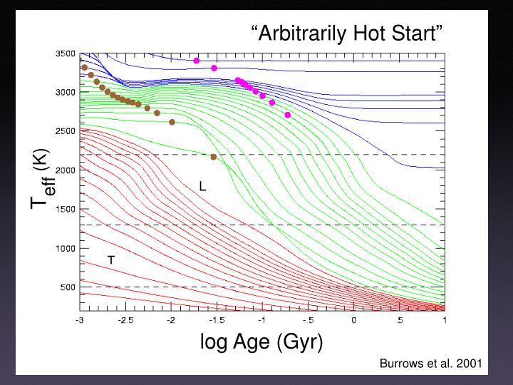 """Arbitrarily Hot Start"""