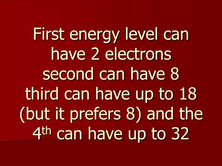 First energy level can have 2 electrons