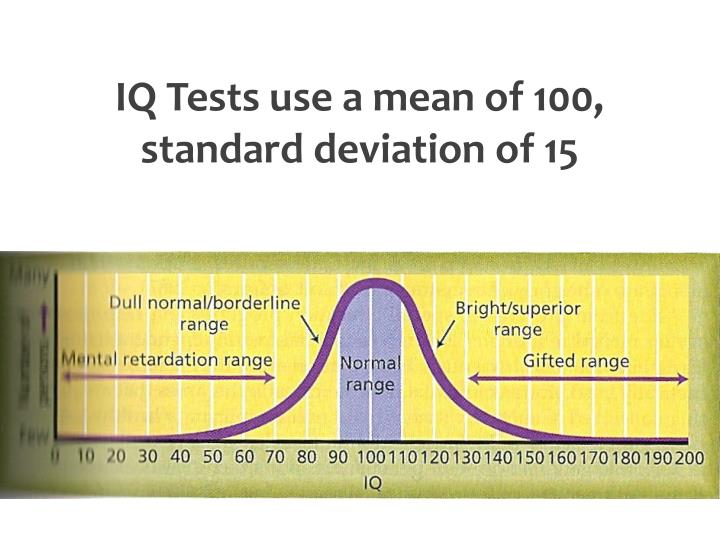 IQ Tests use a mean of 100, standard deviation of 15