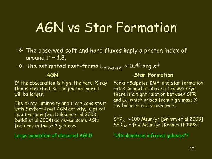AGN vs Star Formation