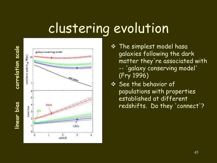 clustering evolution