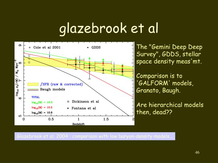 glazebrook et al