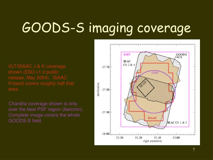 GOODS-S imaging coverage