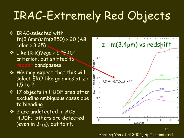IRAC-Extremely Red Objects