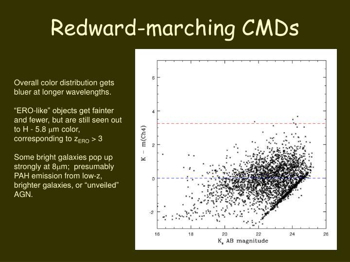 Redward-marching CMDs