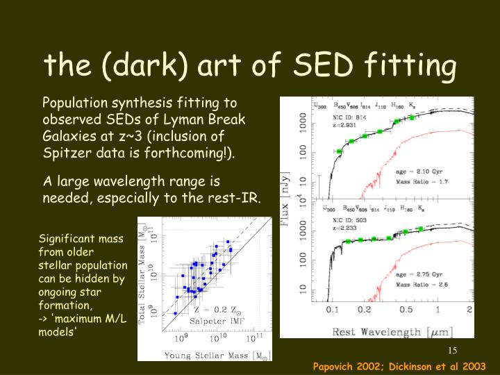 Population synthesis fitting to observed SEDs of Lyman Break Galaxies at z~3 (inclusion of Spitzer data is forthcoming!).
