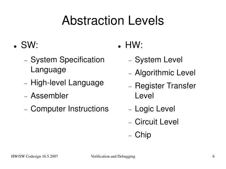 Verification and Debugging