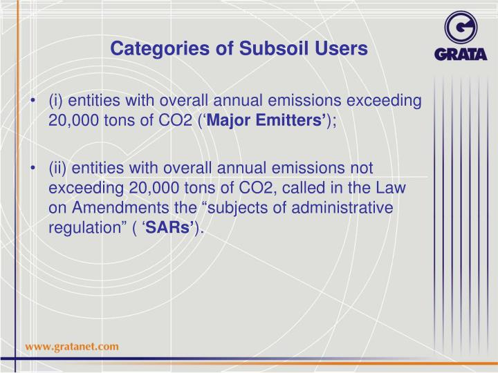 Categories of Subsoil Users