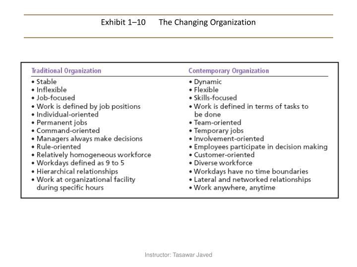 Exhibit 1–10The Changing Organization
