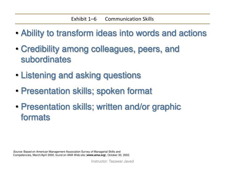 Exhibit 1–6Communication Skills
