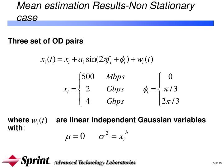 Mean estimation Results-Non Stationary case