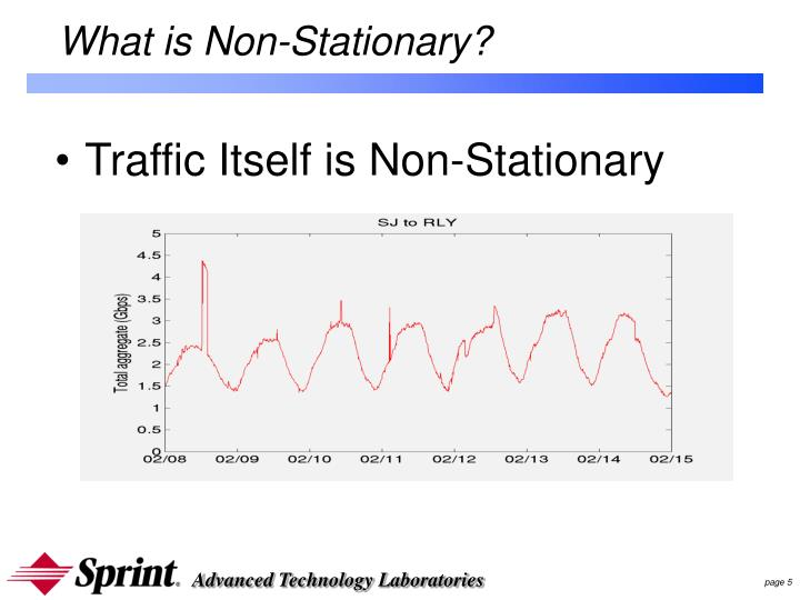 What is Non-Stationary?