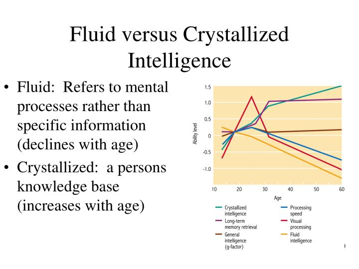 Fluid versus Crystallized Intelligence