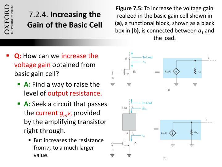 Figure 7.5: